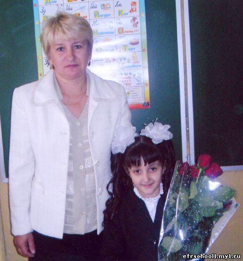 И.М. Рябцева